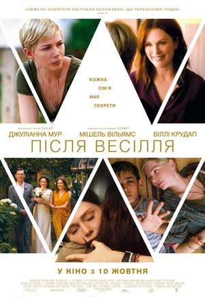 Фільм «Після весілля» (2019)